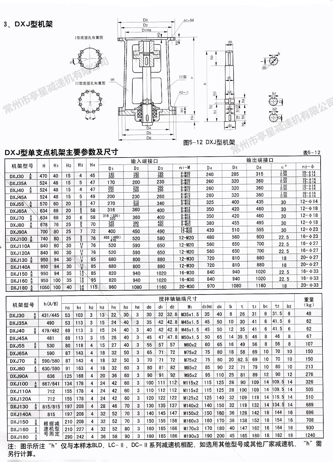 减速机DXJ机架安装尺寸表