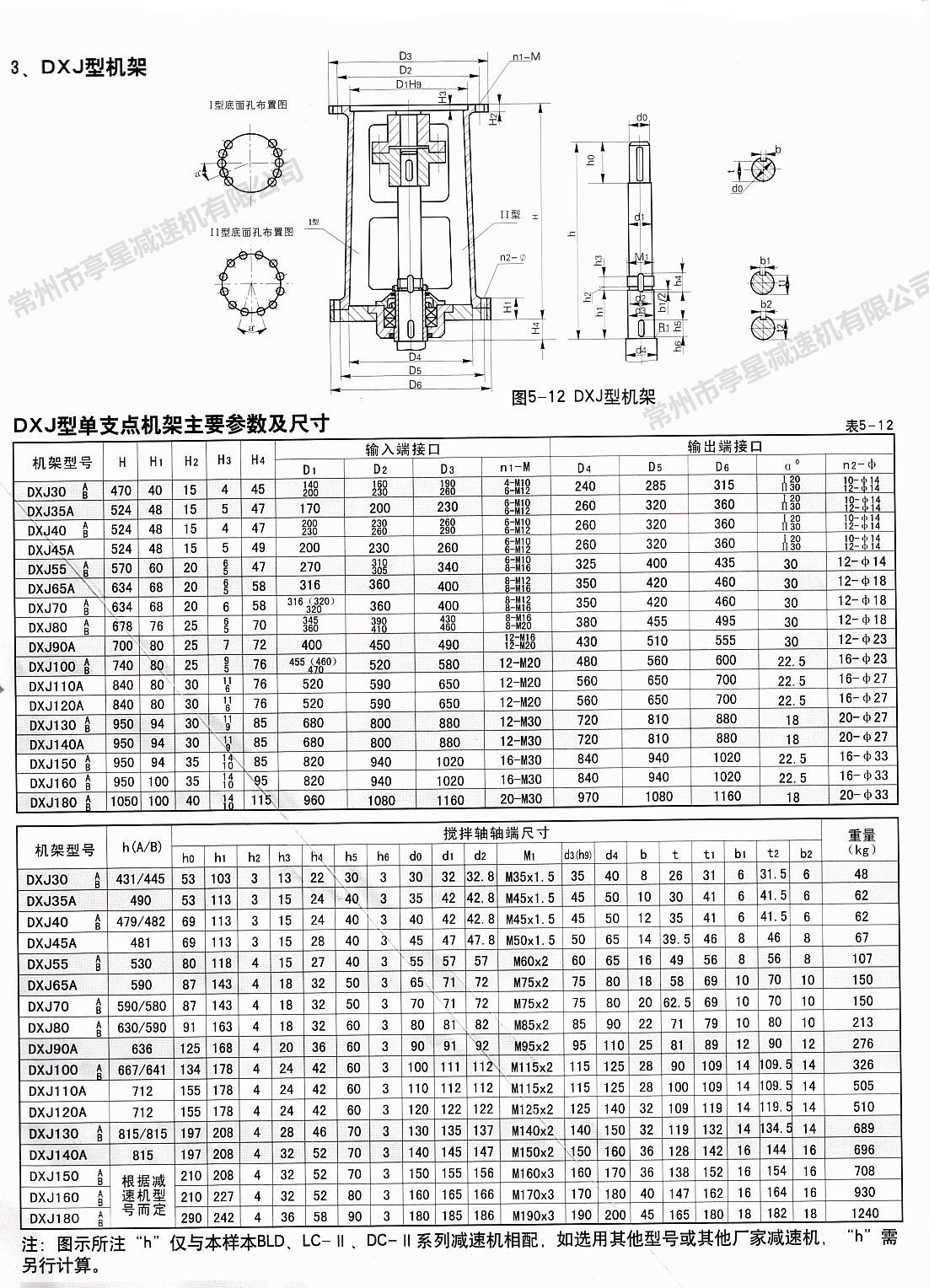 減速機DXJ機架安裝尺寸表