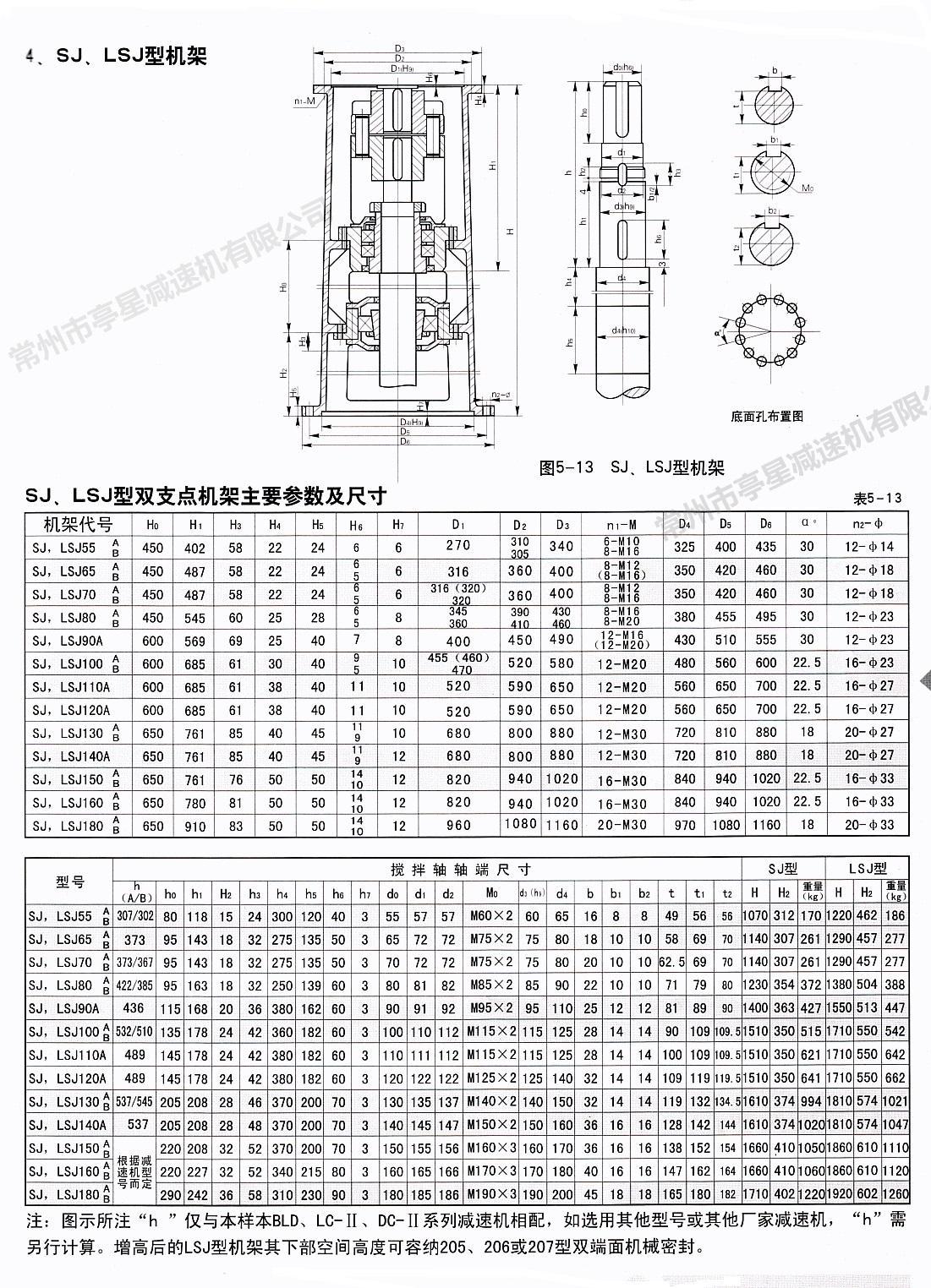 减速机机架SJ  LSJ型号安装尺寸表