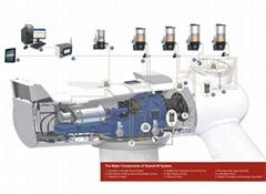 Wind turbine lubrication system