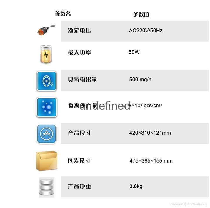 廣磊空氣淨化器GL-2108A 2