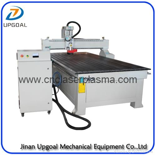Cnc relief carving machine ug upgoal
