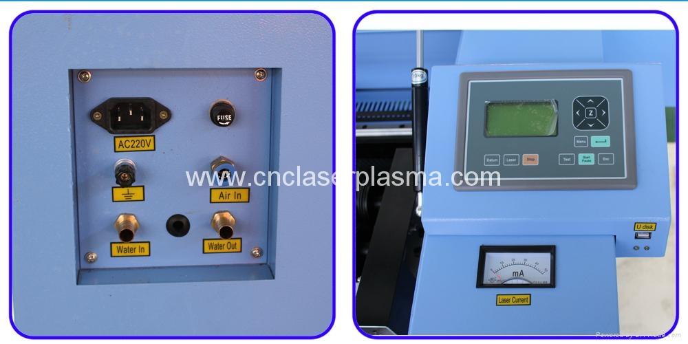 Control panel & power socket