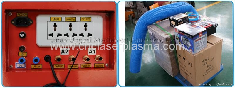 Power socket & accessories: CW-5200 industrial chiller, air blower, air pump, etc