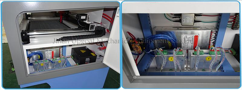 Electronic control cabinet