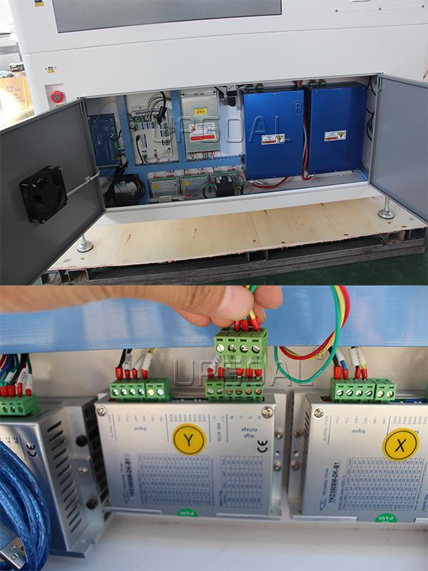 Control cabinet & Yako three phases stepper motor driver