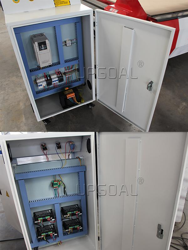 Independent control cabinet