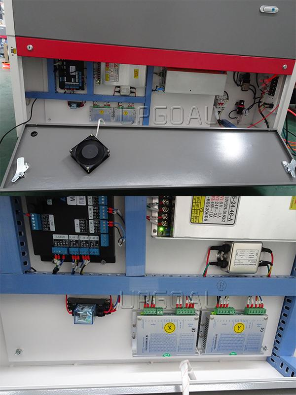 Control cabinet & Yako three phases stepper motor