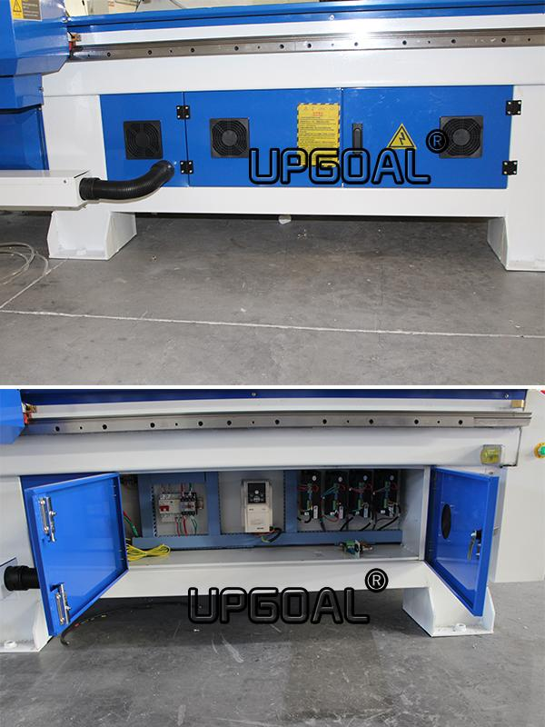 Built-in control cabinet