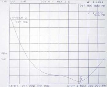 GSM & CDMA Antenna Series/Omni-directional Fiberglass Antenna TCQJ-GB-6-916V-1 2
