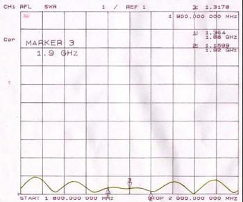 PHS 系列1.2米小灵通管玻璃钢天线1880~ 1920 2