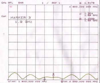 PHS 系列1.2米小靈通管玻璃鋼天線1880~ 1920 2