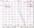 PHS Antenna Series/Fiberglass Antenna HH1900Q1-10T0、T5、 T10 、T20