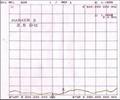 2.4Ghz Series Wall Mount Antenna(Wavelike)TCDJ-XG-8-2400V