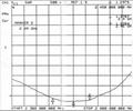 2.4Ghz Antenna TCDJ-M-9-2400V-1