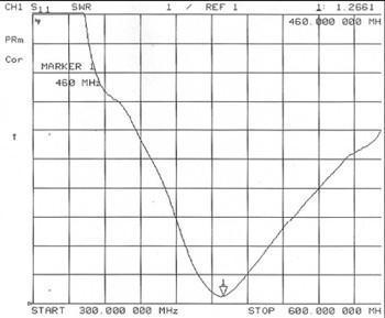 Two way radio rubber antenna TCQS-X-2-460-M 2