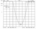 Two way radio rubber antenna TCQS-X-2-155-B16