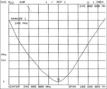 1.3米10节白色防碰拉杆(TNC头) 2