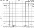 2.4Ghz WIFI ANTENNA TCQZ-WZ-2-2400V-1