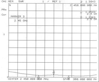 2.4Ghz WIFI rubber duck antenna TCQZ-WZ-2-2400V-3 2
