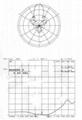 2.4G Grid Parabolic Antenna TCDJ-PS-24-2400VA