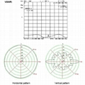 0.6M Omni-directional Fibergalss Antenna TCQJ-GB-11-2140V