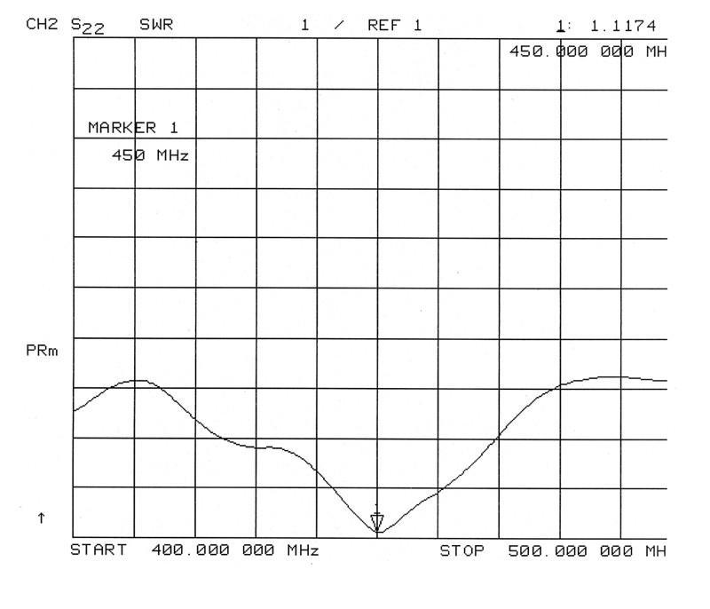 450Mhz Car Antenna TQC-BG-5.5-450V-1(74-79MHZ) 2