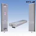 WCDMA&CDMA2000 Series Directional Panel