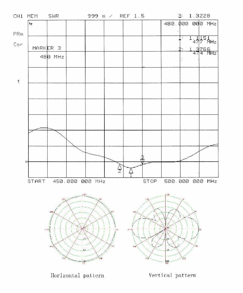 477MHz Fiberglass Car Antenna  TCHH4708 2
