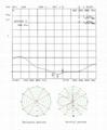 477MHz Fiberglass Car Antenna  TCHH4708