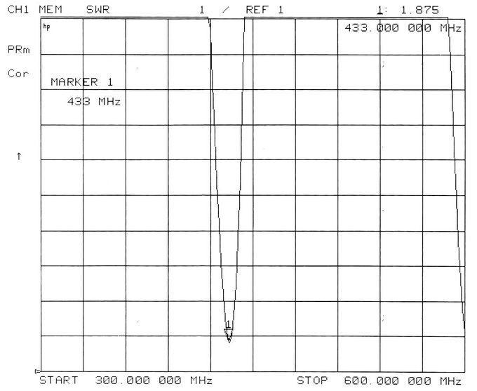 7.15cm 外置弯头天线/433MHz 2