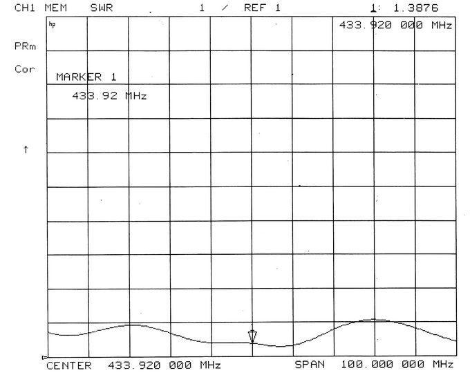 433MHz室外天线 2