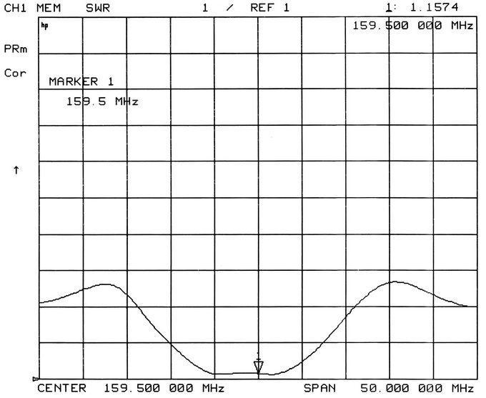 船舶天线PO150 2