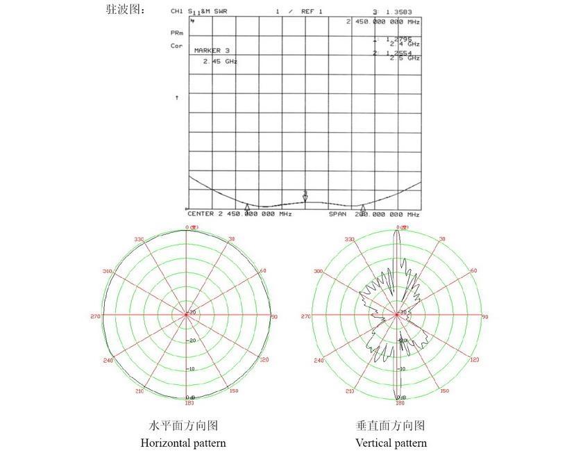 2.4G 1.1m 玻璃鋼天線 2