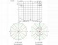 1.1m WIFI 15dBi Omni Antenna TCJ-GB-15-2400V-2