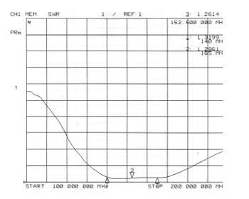 對講機天線TCS-JG-3-153-1 2