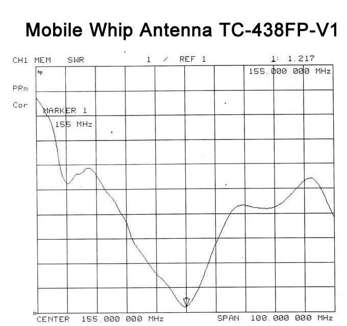 Mobile Car Antenna TC-438FP-V1 2