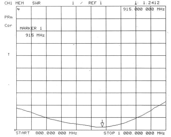 915MHz柔性鋼線天線-黑 2