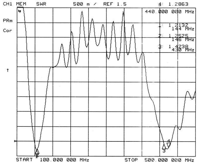68盘VU双段吸盘天线 3
