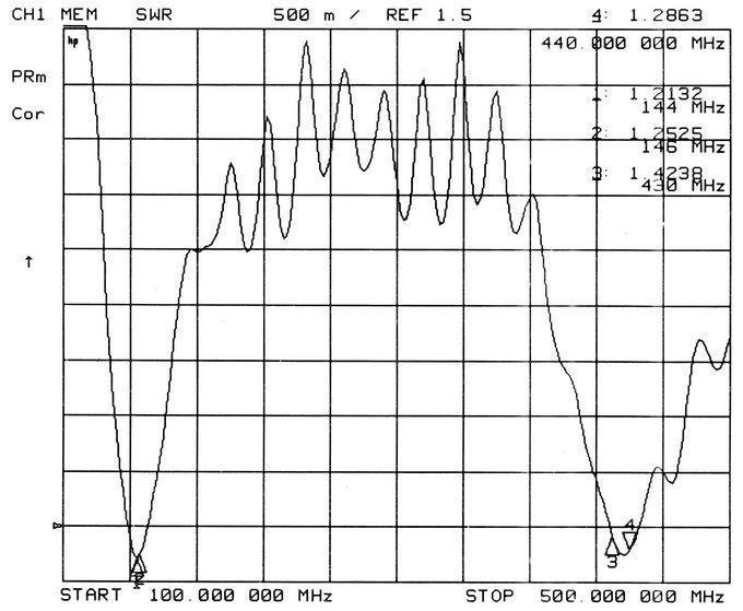 68盤VU雙段吸盤天線 3
