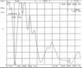 144/430MHZ mobile antenna TCQC-2.15/3.5-144/430-507