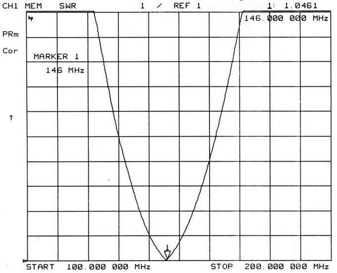 TWO WAY RADIO ANTENNA TCQS-JG-2-146-6100 2