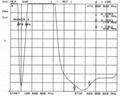 DUAL BAND TWO WAY RADIO ANTENNA TCQS-JG-2-155/435-F93A 2