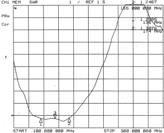 TWO WAY RADIO TELESCOPE ANTENNA TCQS-TCQS-JG-2.5-155-3 JG-2.5-155-3 (7SECTIONS) 2