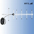 Yagi Antenna Series