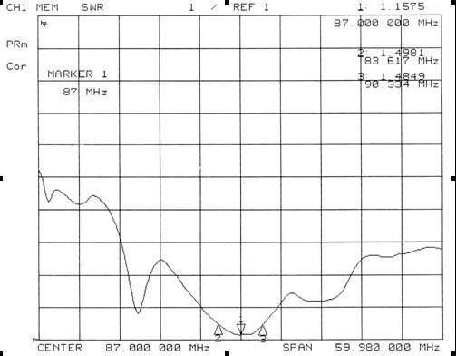 1/4波铝合金天线TCQZ-JS-3-87V-1 2