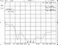 1/4波铝合金天线TCQZ-JS-3-87V-1