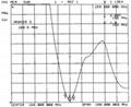 Marine antenna TCQJ-GB-3.5-159.5VF (MA-F03A)