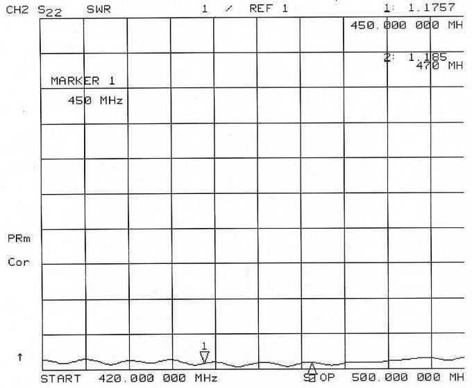 CDMA六單元八木天線 2