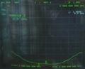 2.4G TCQZ-WZ-2-2400V-3(圆极化三瓣)直头